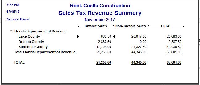 using quickbooks for sales tax reporting enix associates